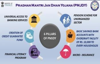 Prime Minister's Jan Dhan Yojana